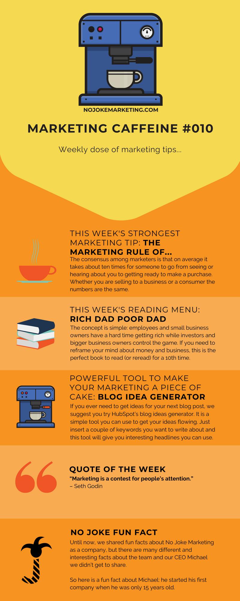marketing caffeine 10 infographic