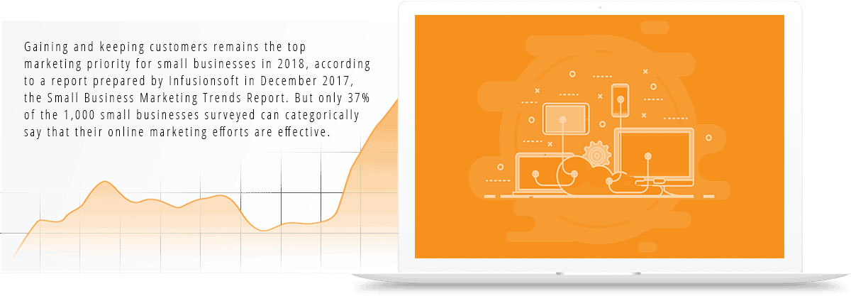 promo macbook graph